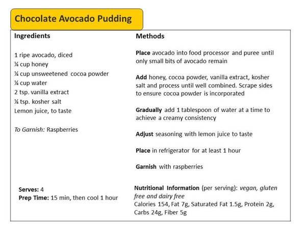 Centered Chef Chocolate Avocado Pudding.jpg