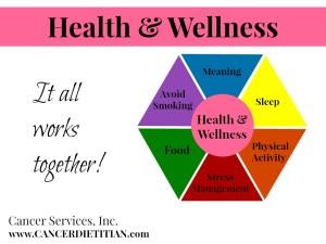 HealthyImmuneSystemPieChart